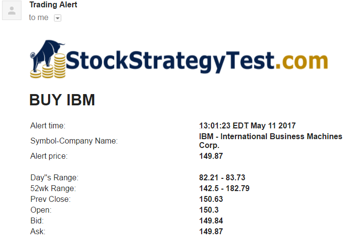 Trading strategy test questions